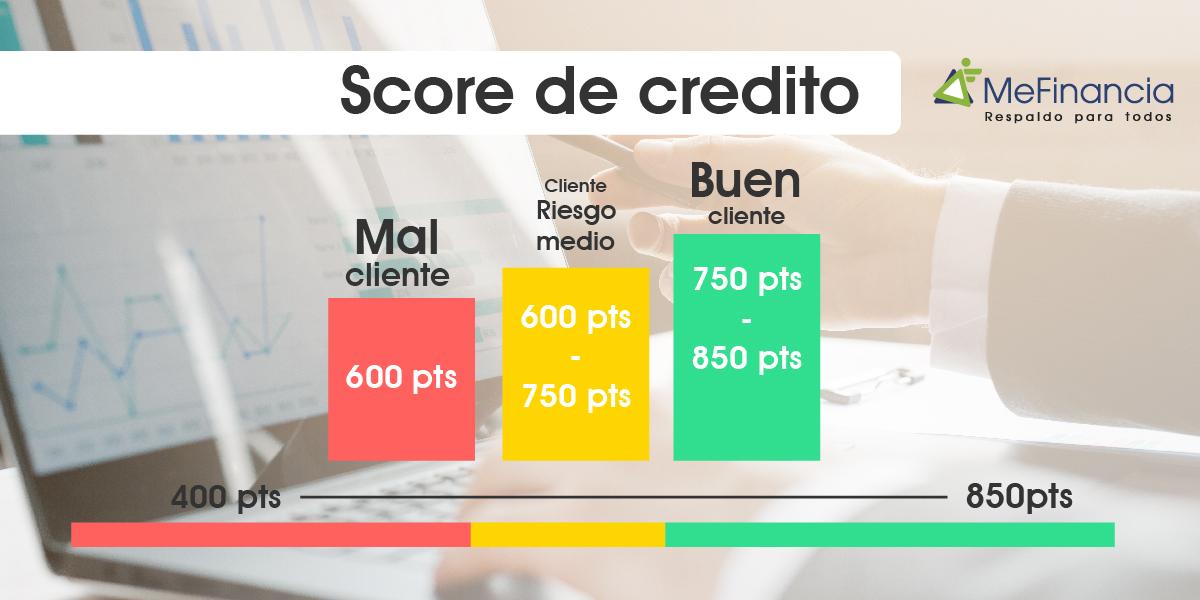 que es scoring de crédito